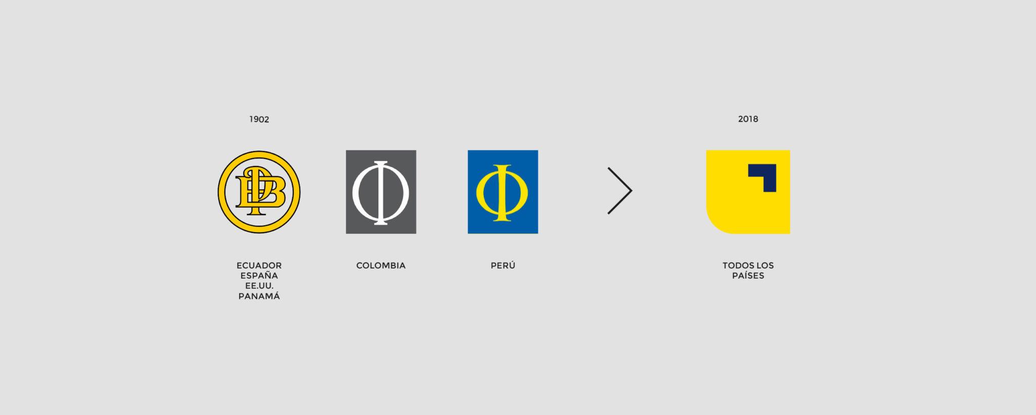 Rediseño Logo Banco Pichincha (Ecuador) - Ideakreativa