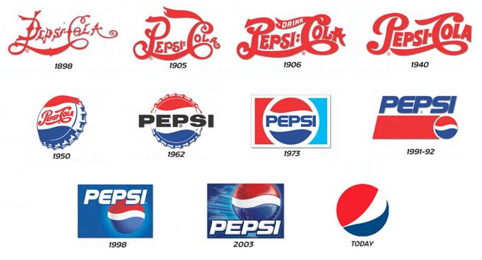 Pepsi The Pepsi Logo: Lo viejo, lo nuevo, su significado e historia