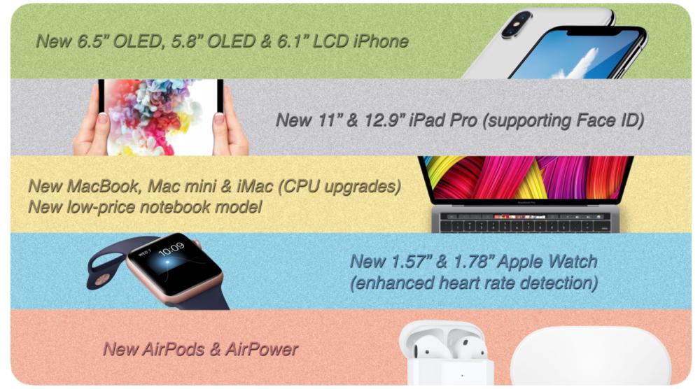 mejorar para septiembre mac apple