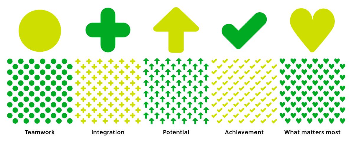 Rediseño de marca Evernote, imagen corporativa