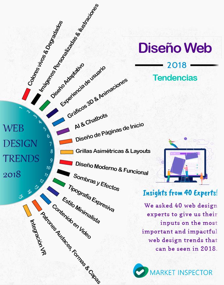 diseño web tendencias 2019
