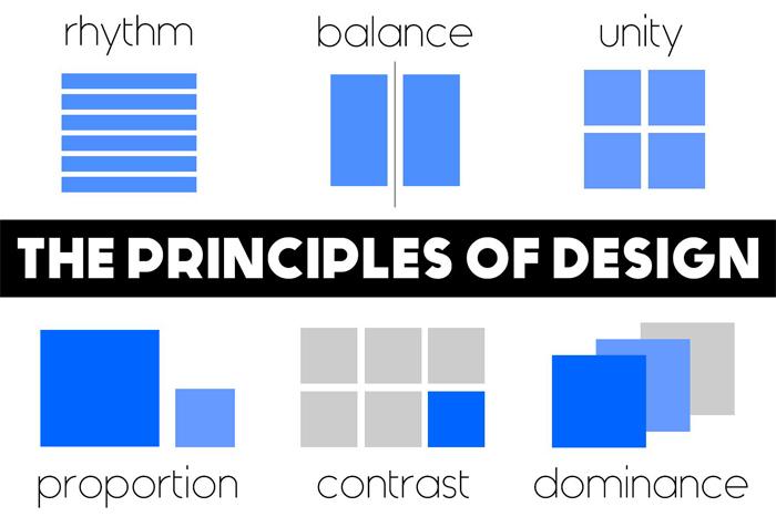 principios de diseño Principios de diseño gráfico: definición y conceptos básicos que necesita para un buen diseño