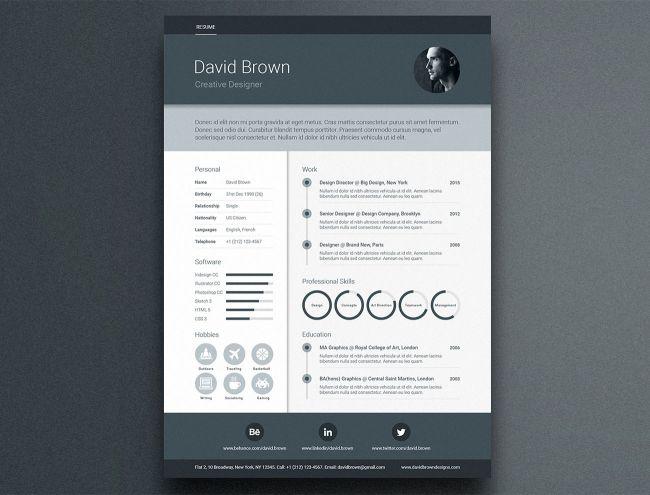 Creativas plantillas de currículum para diseñadores
