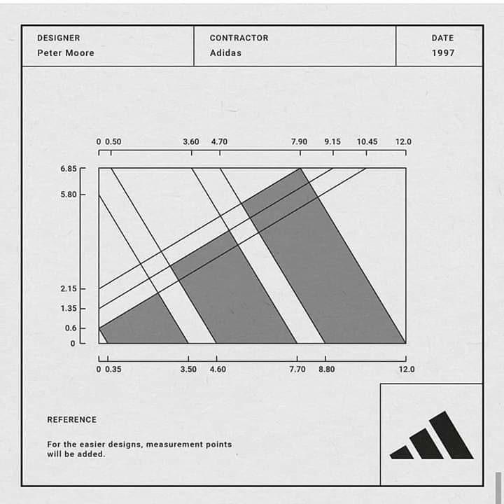 logotipo Adidas