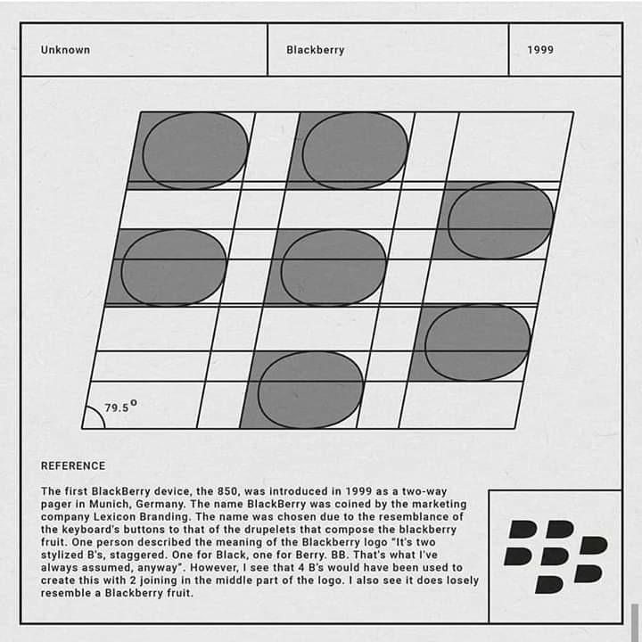 Anatomía logotipo Blackberry