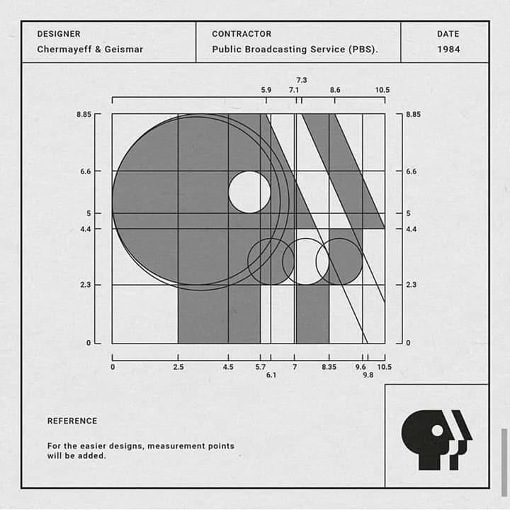 Anatomía logotipo Chermayet