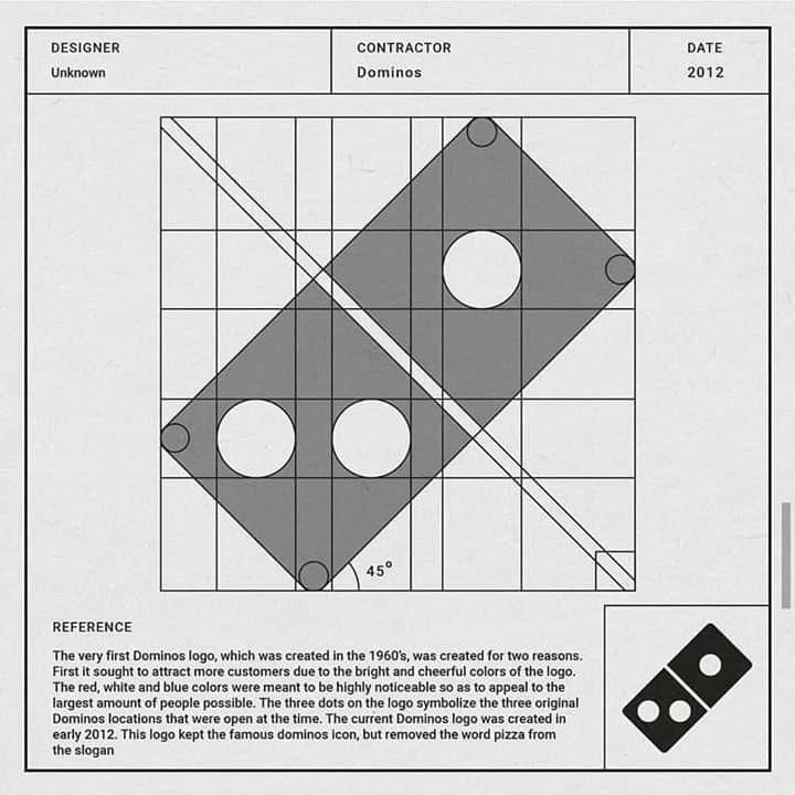 Anatomía logotipo dominos Pizza