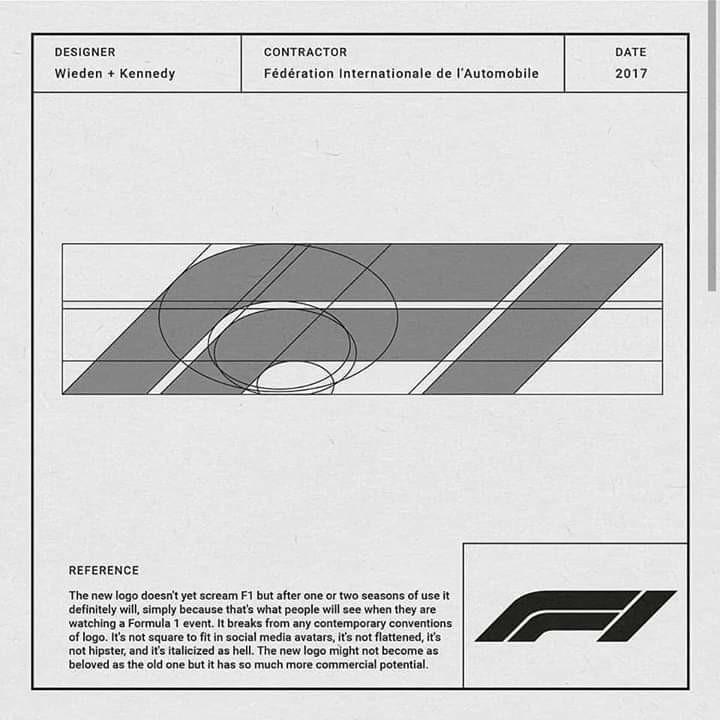 Anatomía logotipo Fórmula 1
