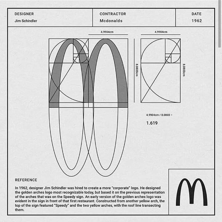 logotipo macdonals