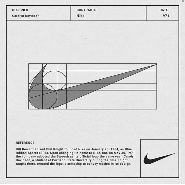Anatomía logotipo Nike