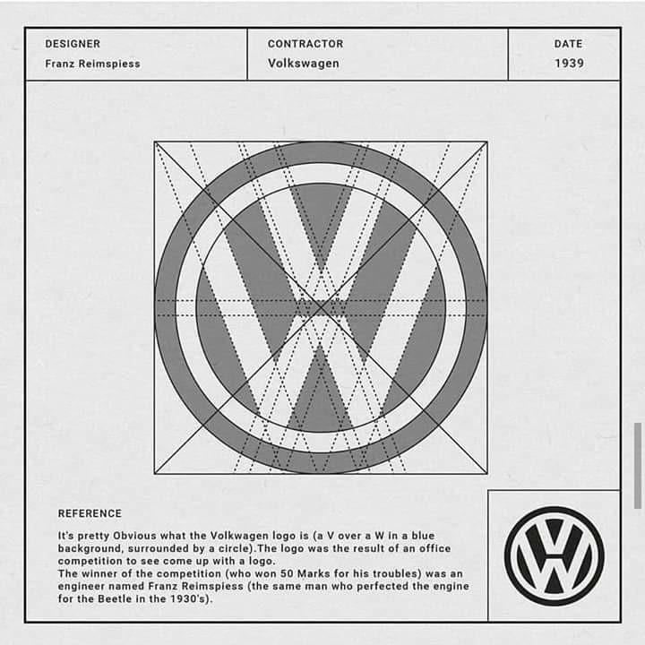 Anatomía logotipo VMW