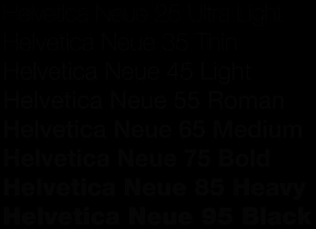 La tipografía y términos que debes saber