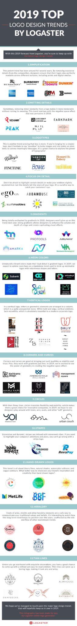 tendencias de diseño