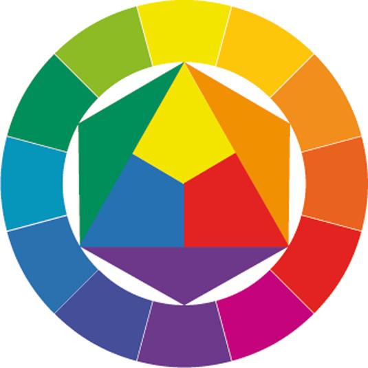 La teoría del color explicada fácil: La moderna rueda de colores