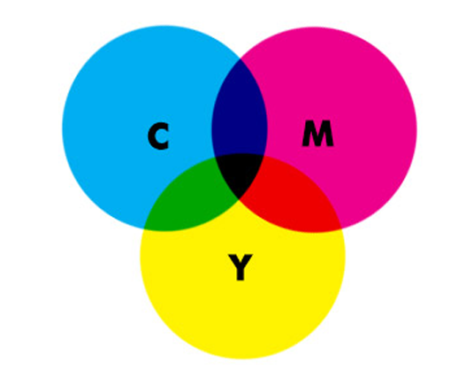 La teoría del color explicada fácil: El color sustractivo se basa en cian, magenta y amarillo.