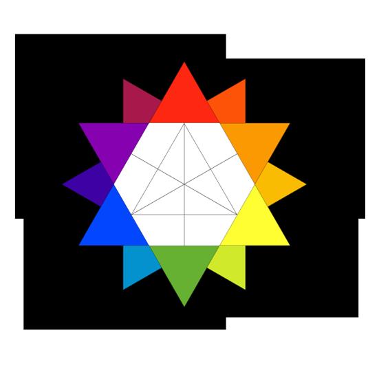 La teoría del color explicada fácil