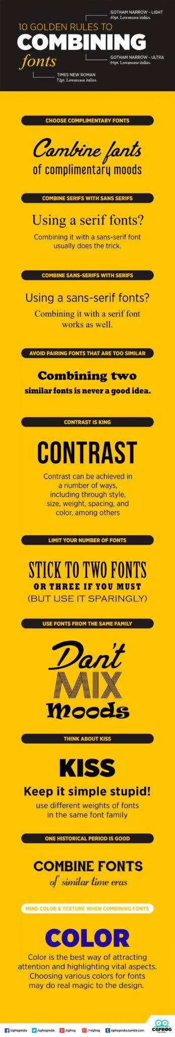 reglas de oro de la combinacion tipográfica