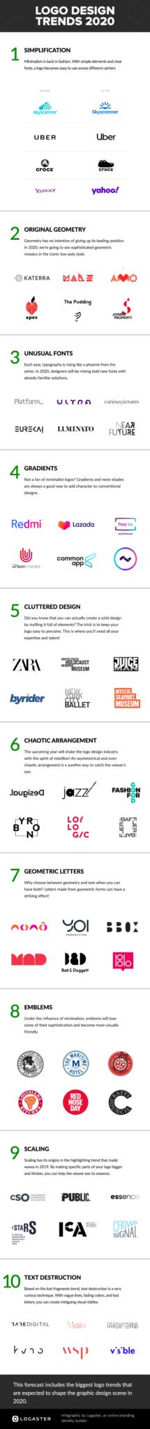 tendencias de logotipos en 2020 by logaster