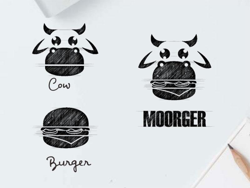 Ideas Logotipos de Hamburguesas: Combinación de logo de vaca + hamburguesa